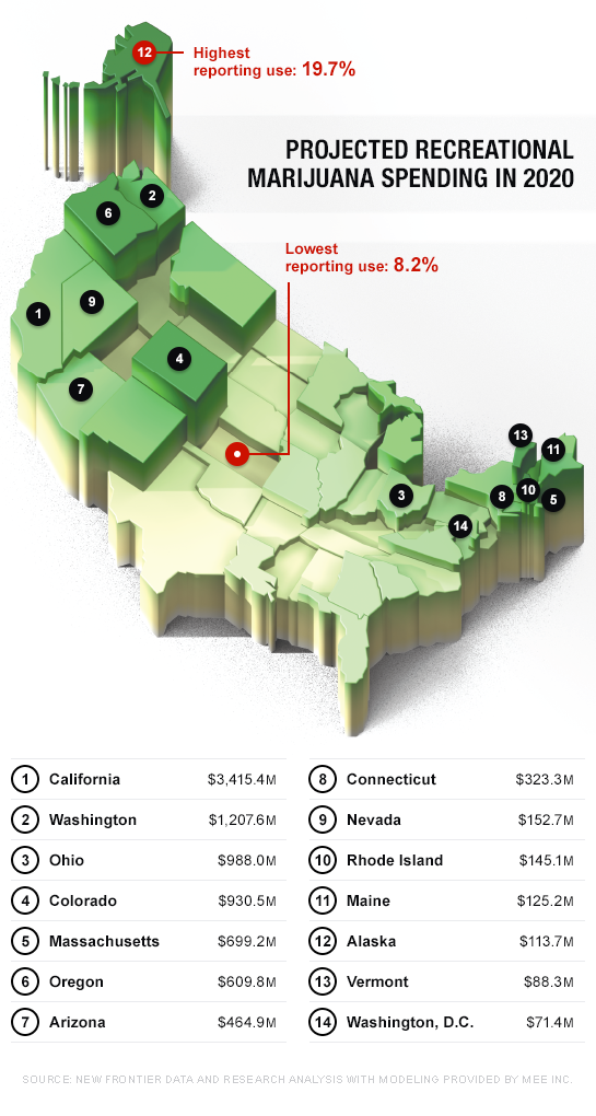 rec-weed-spending
