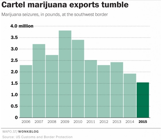 cartel-exports