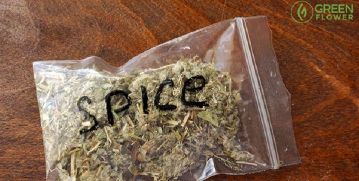 7 Dangers Synthetic Marijuana Exposes You To
