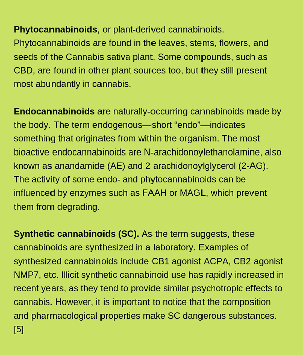 Cannabinoids definition and grouping.