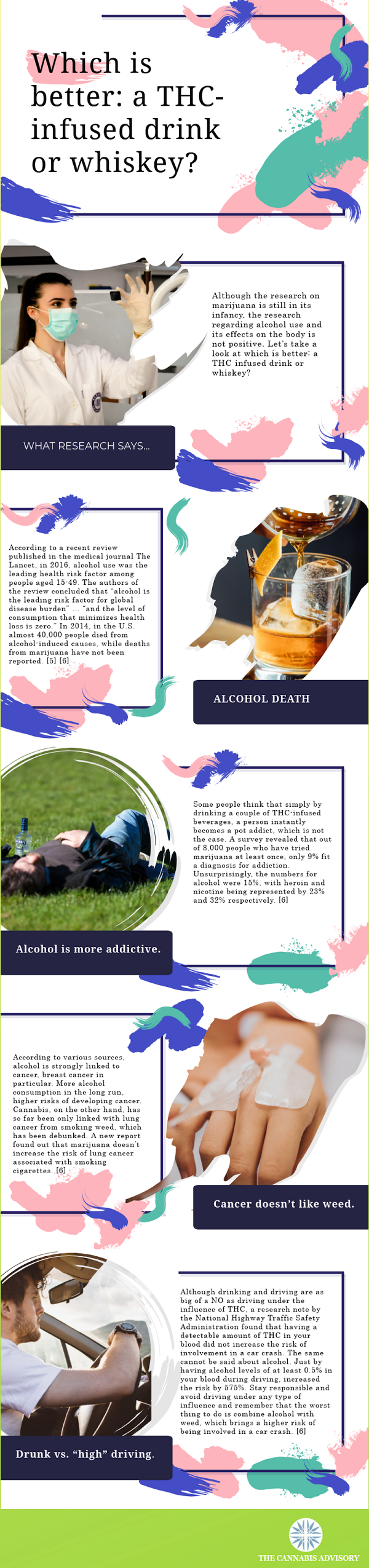 Why Weed is Better for You Than Alcohol